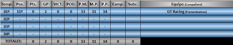 Estadísticas CRF1 Apejej12