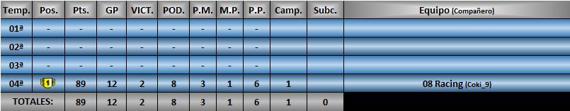 Estadísticas CRF1 Beryll10