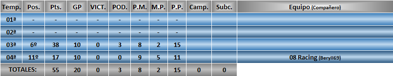Estadísticas CRF1 Coki_910