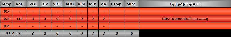 Estadísticas CRGTM Cr10_310