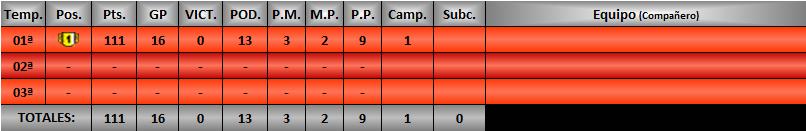 Estadísticas CRGTM Desenc10