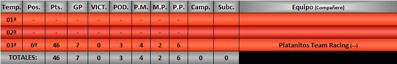 Estadísticas CRGTM Enroji10