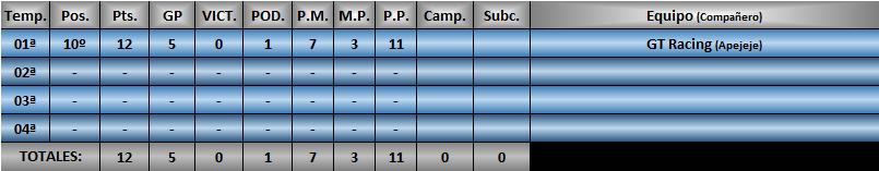 Estadísticas CRF1 Frenan11