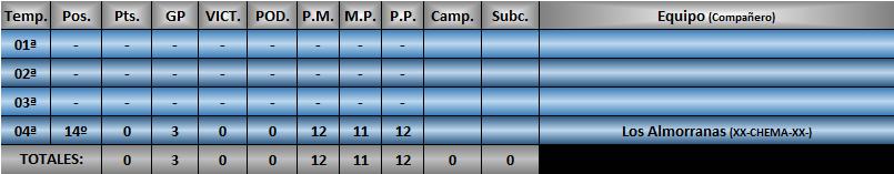 Estadísticas CRF1 Javixe10