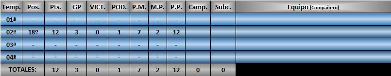 Estadísticas CRF1 Psicom10