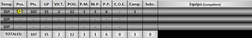 Estadísticas CRGT Santac11