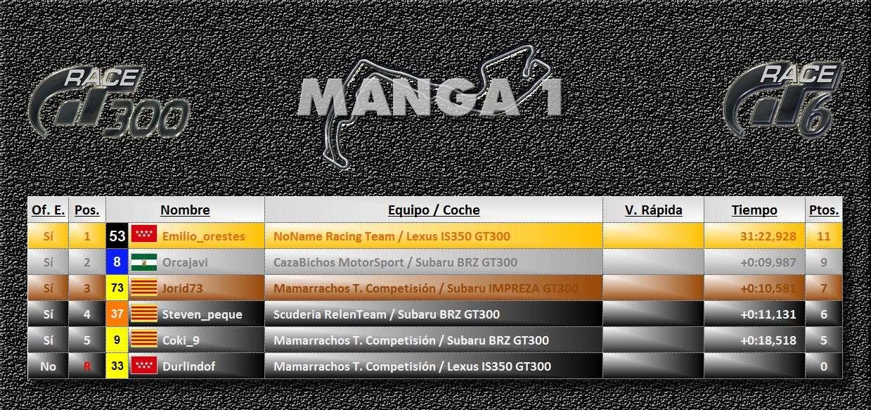 Crónicas Carrera 8 T7c8m110