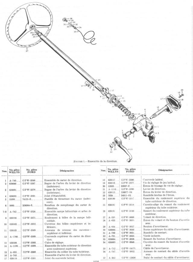 DEMONTAGE DE LA DIRECTION Tm111