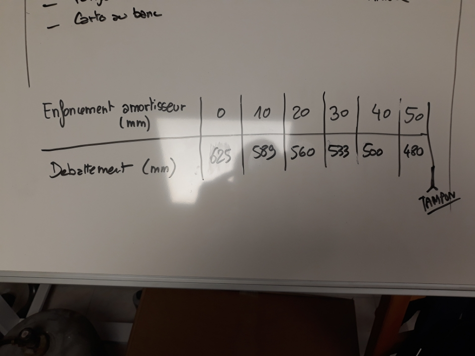 Les suspensions des KTM 690 ENDURO (+R) Resize13