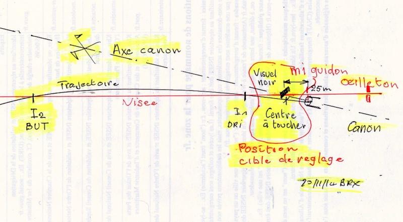 reglage de lunette - Page 2 Tcar_f10