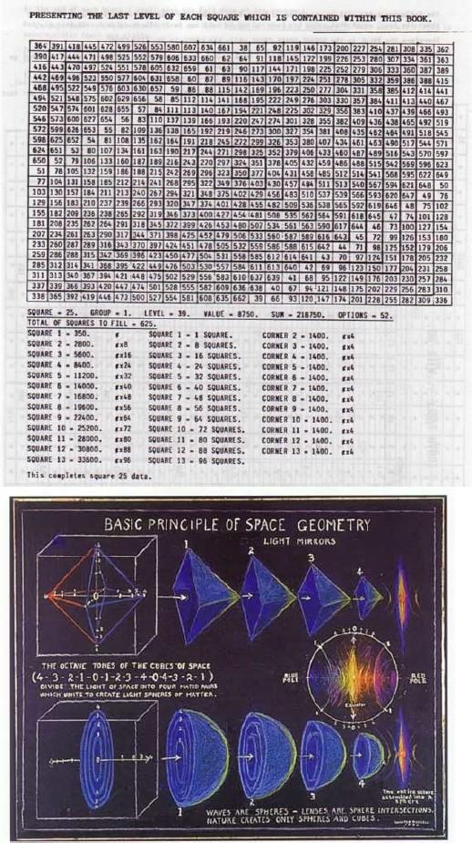 Закон Квадратов Джона Серла 34-70610