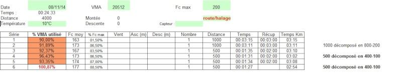 Christian ---) Stage LBA courses Hors Stade à Guerlédan  Temps_10