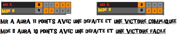 [ARCHIVES] La Ligue Débutants - Page 5 Sans_t12