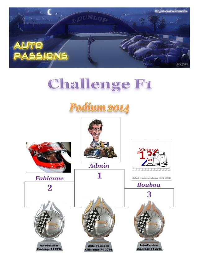 Classement Challenge F1 2014 Podium10