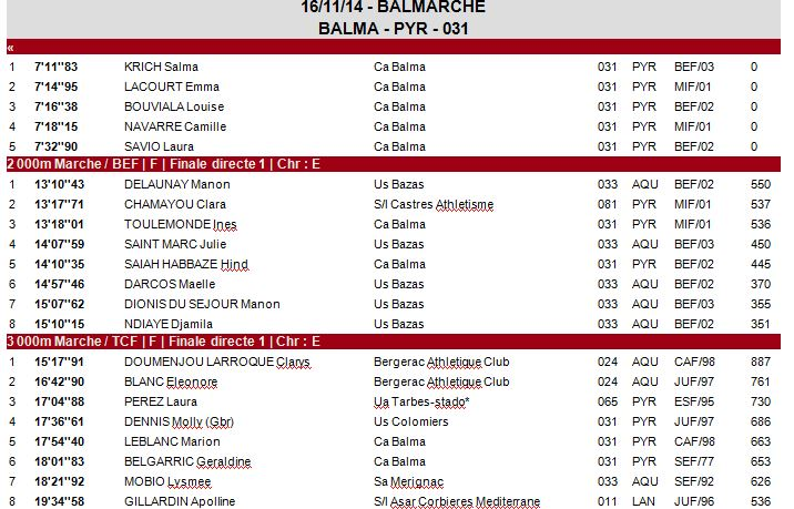 Balmarche - 16 Novembre 2014 1_bal_10