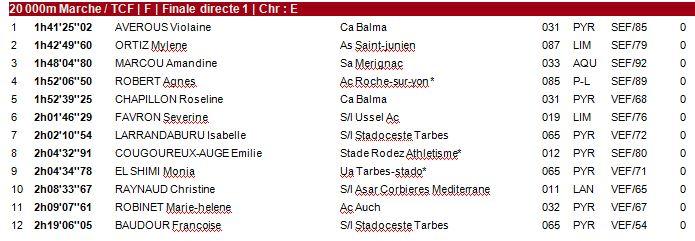 Balmarche - 16 Novembre 2014 1_bal_12