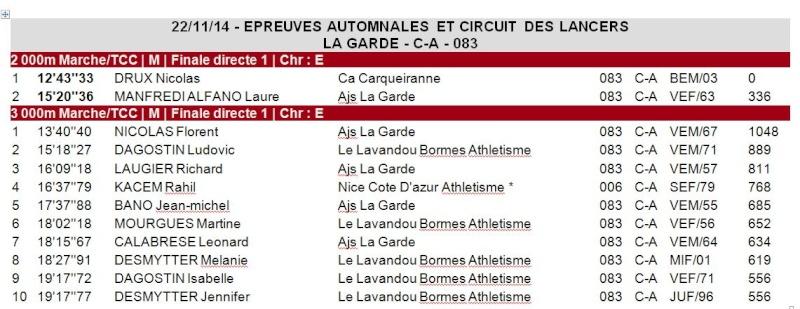 Epreuves automnales - La garde - 22 Novembre 2014 1ajs10