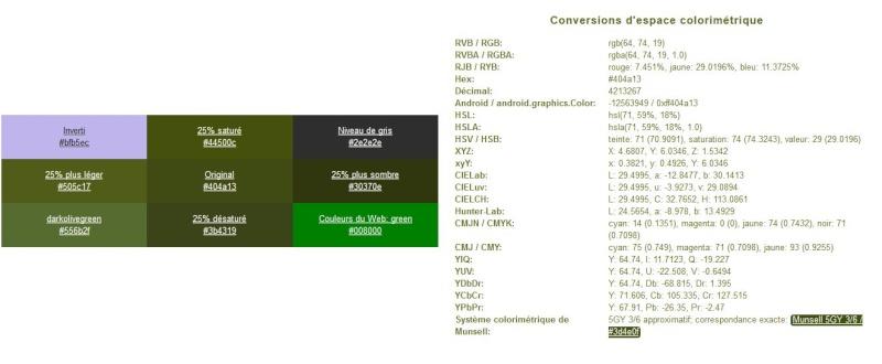 Conversions et équivalences Colorc12