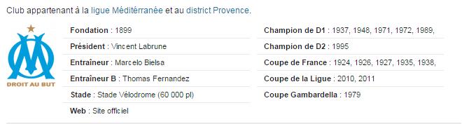 Olympique de Marseille 211