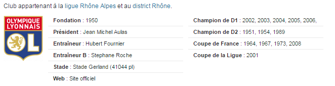 Olympique Lyonnais 221