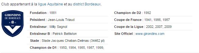 Girondins de Bordeaux FC Sans_t11