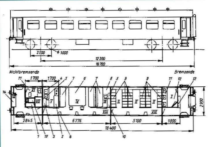 Standardhilfszug der Deutschen Reichsbahn (DR), Epoche III Aufent10