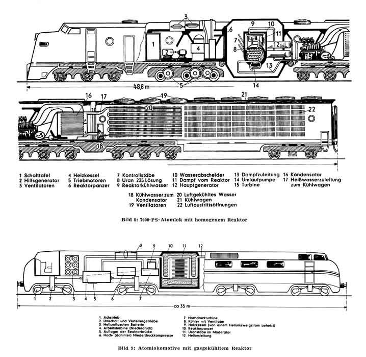 V322 - ein Krauss-Maffei-Projekt Db_ato11
