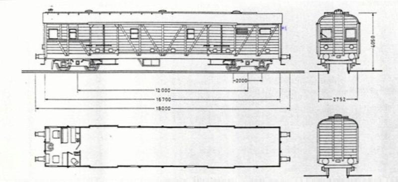 Güterzug-Steuerwagen GDS145 Gds14510