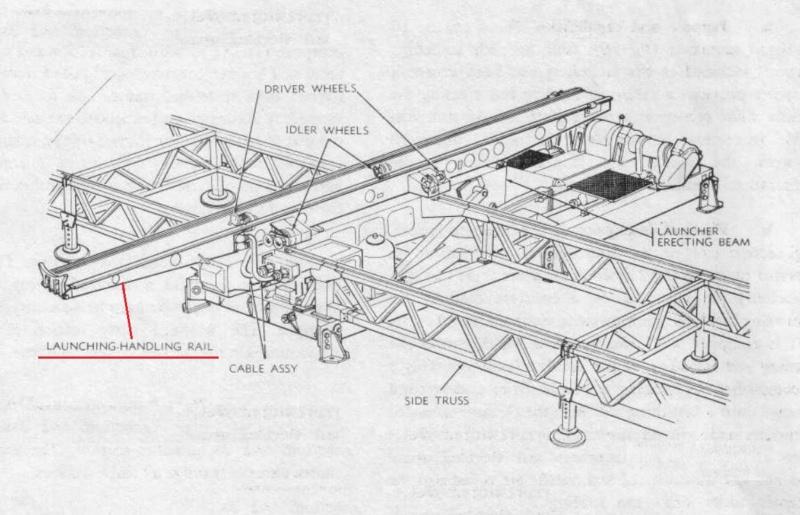 """Sammelthema - Ausstellung """"Unsere Luftwaffe"""" 1975 - Seite 2 Missil12"""