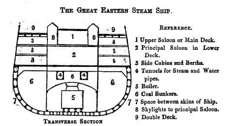 Le naufrage du Titanic et autres écrits sur la mer - Page 2 Great_10