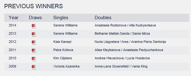 WTA BRISBANE 2015 : infos, photos et vidéos Palma10