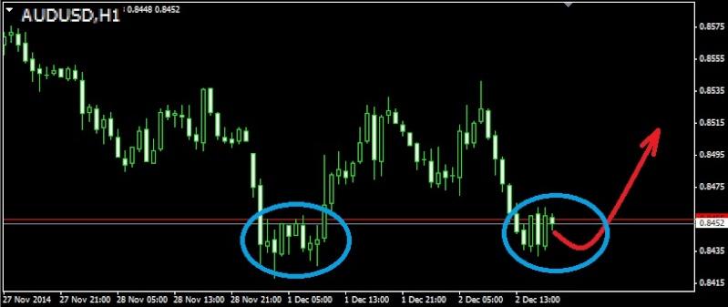 Торговля валютными парами audusd nzdusd usdcad ...jpy и т.д. - Страница 37 Audusd12