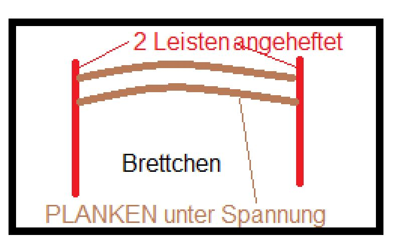 (Weiter-)Baubericht Graupner Anja SL35 1/60 - Seite 2 Unbena15