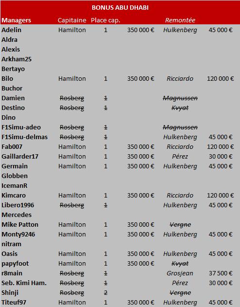 Grand Prix d'Abu Dhabi 2014 Abu-ca10