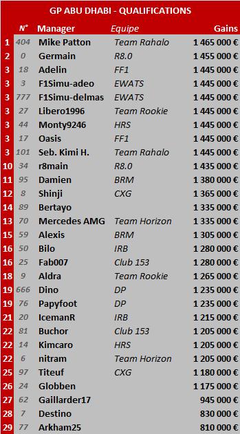 Grand Prix d'Abu Dhabi 2014 Abu-qu10