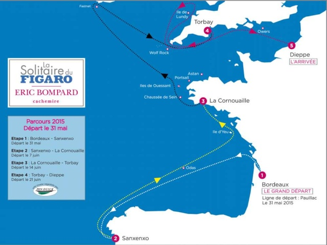 La Solitaire du Figaro de retour sur l'Estuaire et Pauillac Parcou10