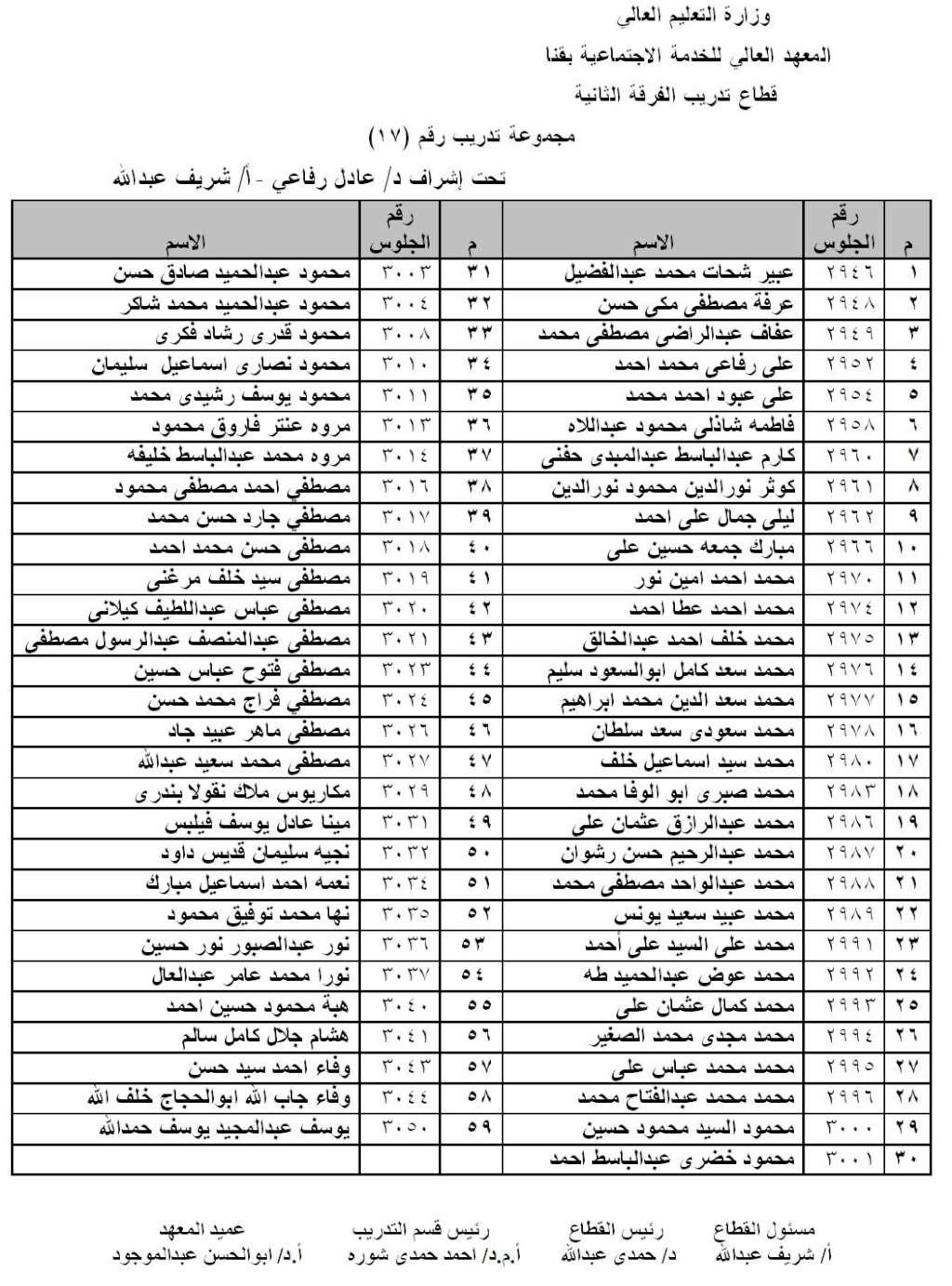 توزيع مجموعات تدريب الفرقة الثانية 2014 - 2015 1710