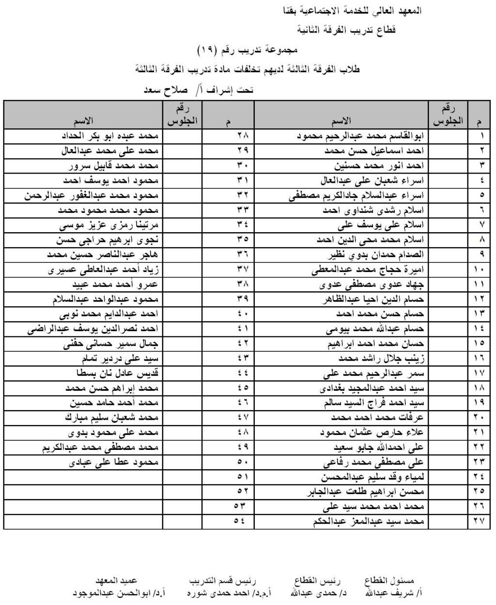 توزيع مجموعات تدريب الفرقة الثانية 2014 - 2015 1910