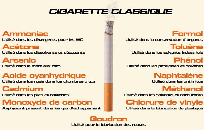 La vidéo qui dérange Cigare10