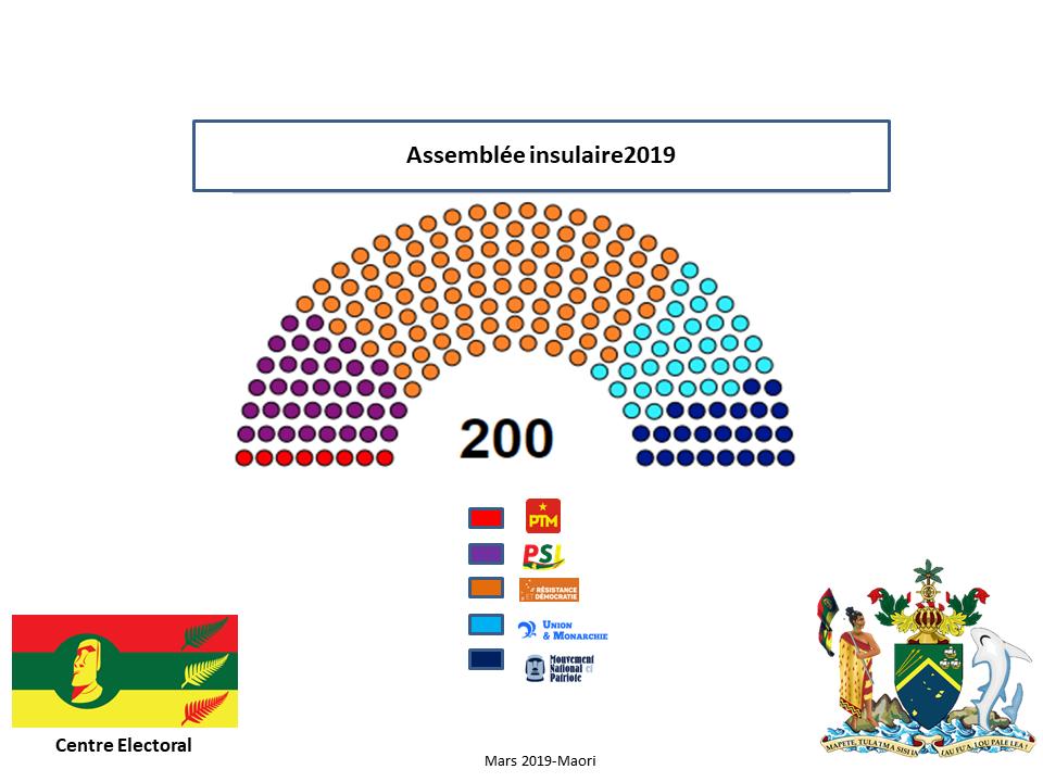 [RP]Elections anticipées à Mapete 2019 - Page 8 Assemb10