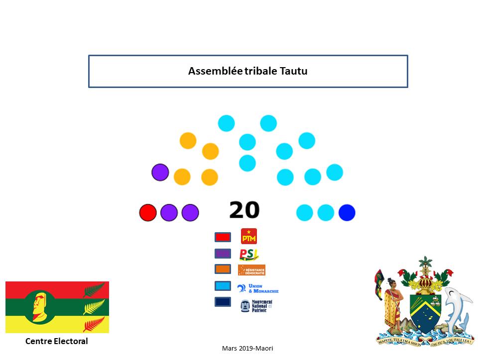 [RP]Elections anticipées à Mapete 2019 - Page 8 Assemb11