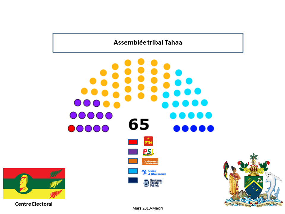 [RP]Elections anticipées à Mapete 2019 - Page 8 Assemb12