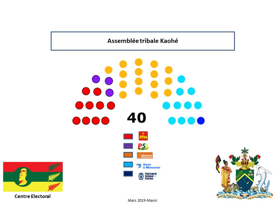 [RP]Elections anticipées à Mapete 2019 - Page 8 Assemb13