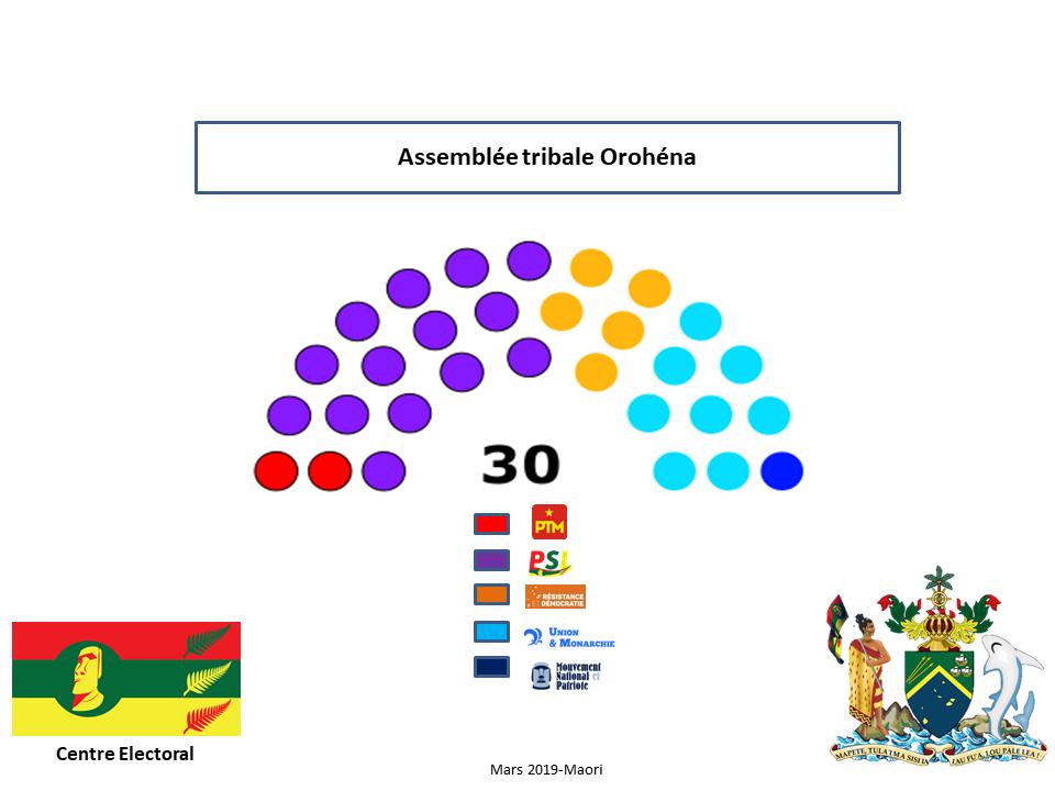 [RP]Elections anticipées à Mapete 2019 - Page 8 Assemb14
