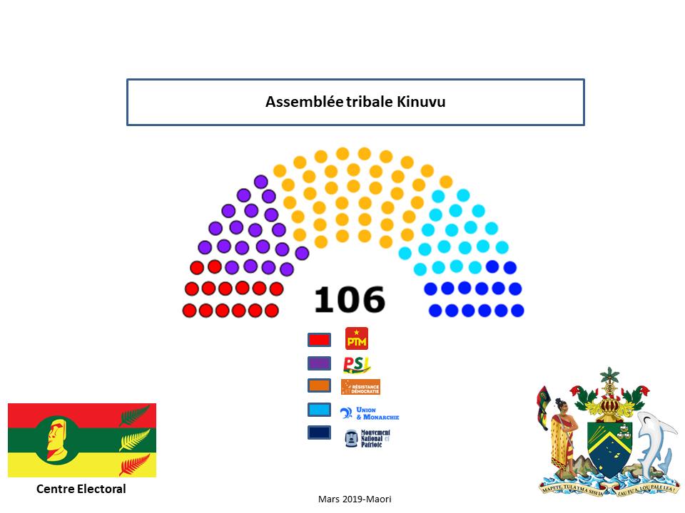 [RP]Elections anticipées à Mapete 2019 - Page 8 Assemb15