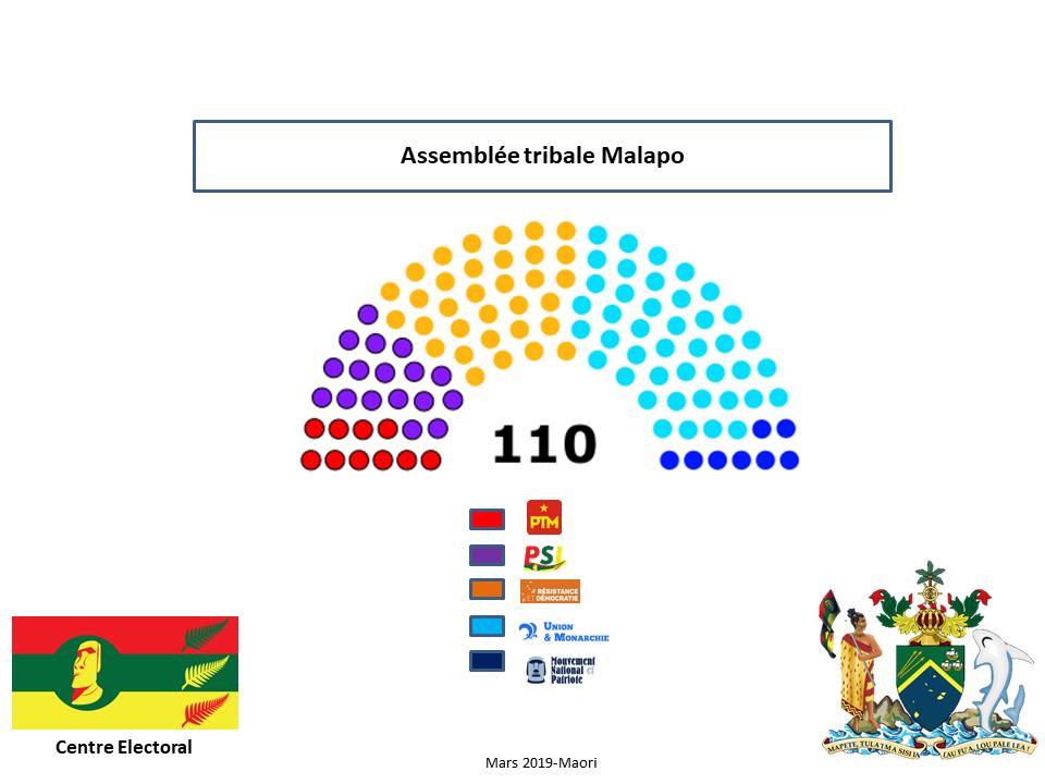 [RP]Elections anticipées à Mapete 2019 - Page 8 Assemb17