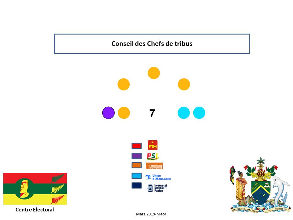 [RP]Elections anticipées à Mapete 2019 - Page 8 Consei10