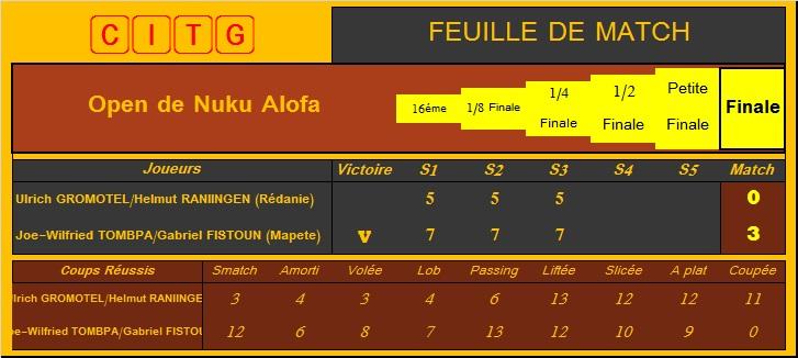 [Tennis] Open de Nuku Alofa - Page 10 Dh_fin10