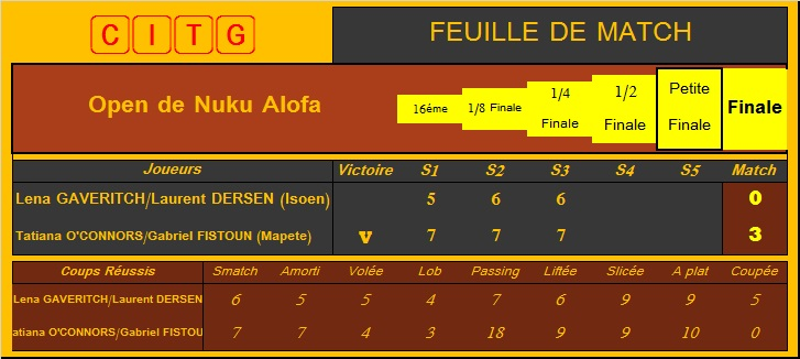 [Tennis] Open de Nuku Alofa - Page 10 Dm_dem10