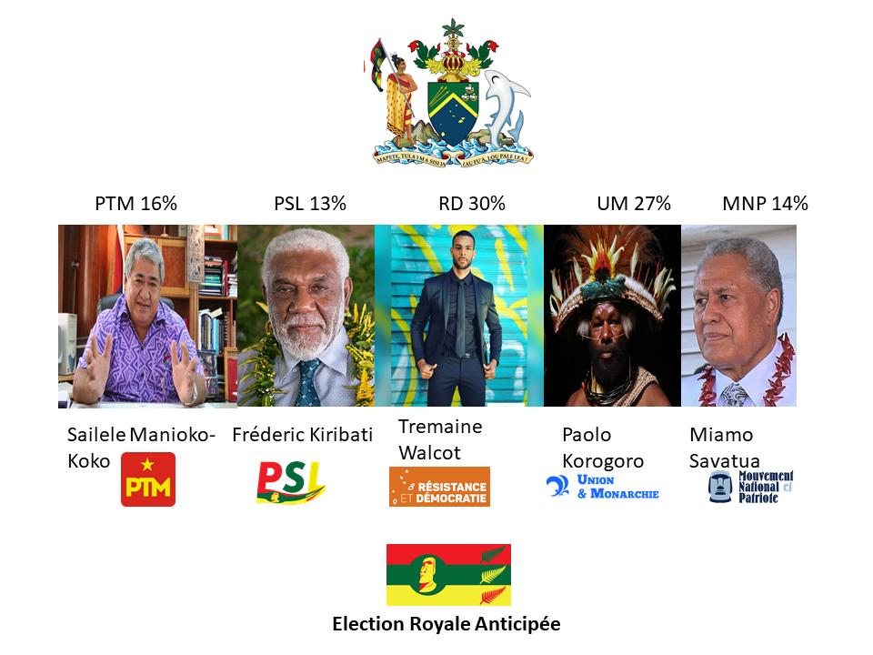 [RP]Elections anticipées à Mapete 2019 - Page 9 Electi10